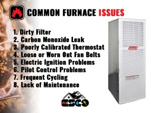 list of comon furnace issues